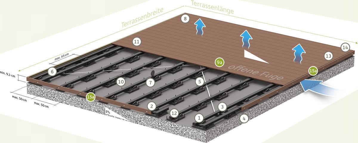 megawood terrassensystem fix step offene fuge. Black Bedroom Furniture Sets. Home Design Ideas