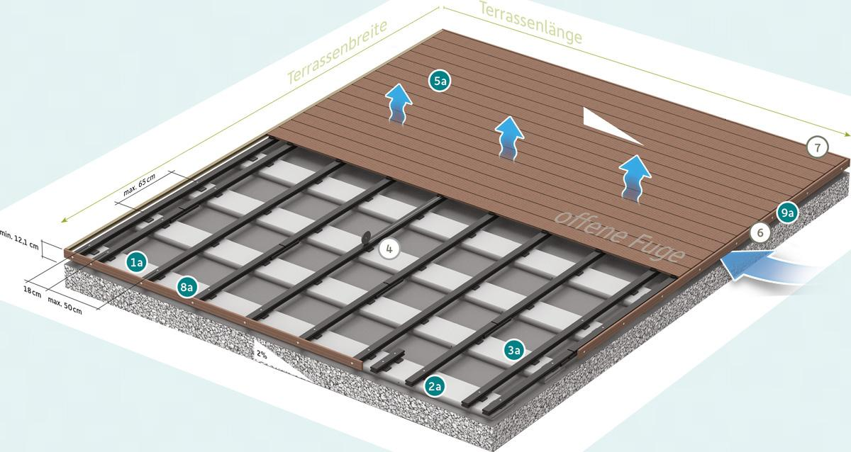 megawood terrassensystem betonrandstein offene fuge. Black Bedroom Furniture Sets. Home Design Ideas